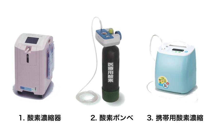 療法 在宅 費用 酸素